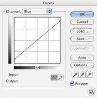 Cross processing - Blue curve
