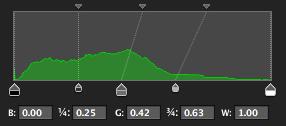 Cross process - Green levels
